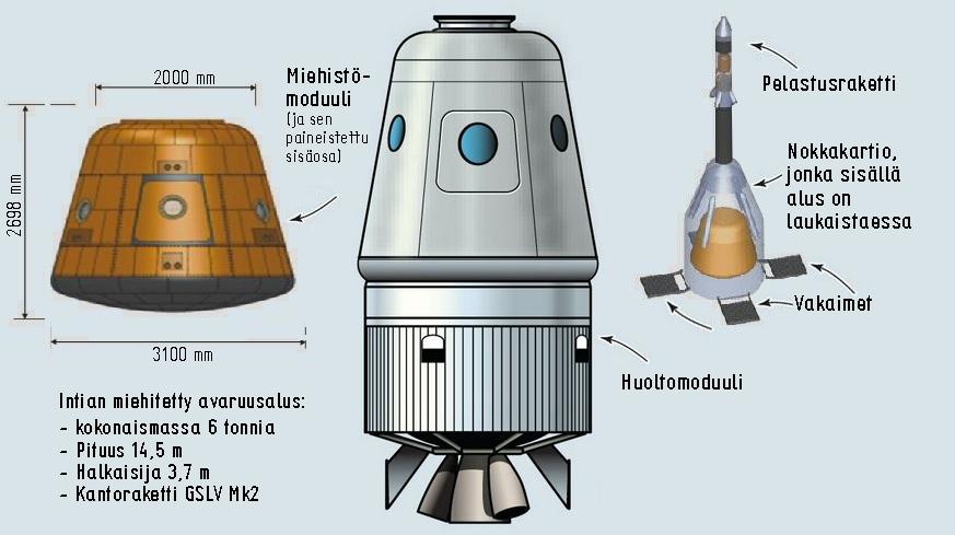 Intian avaruusalus