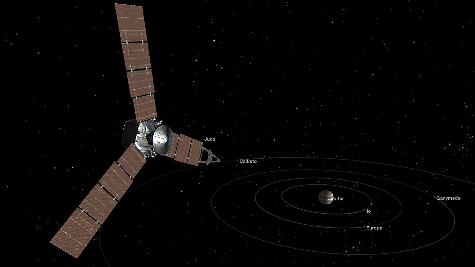Juno kaukana Jupiterista