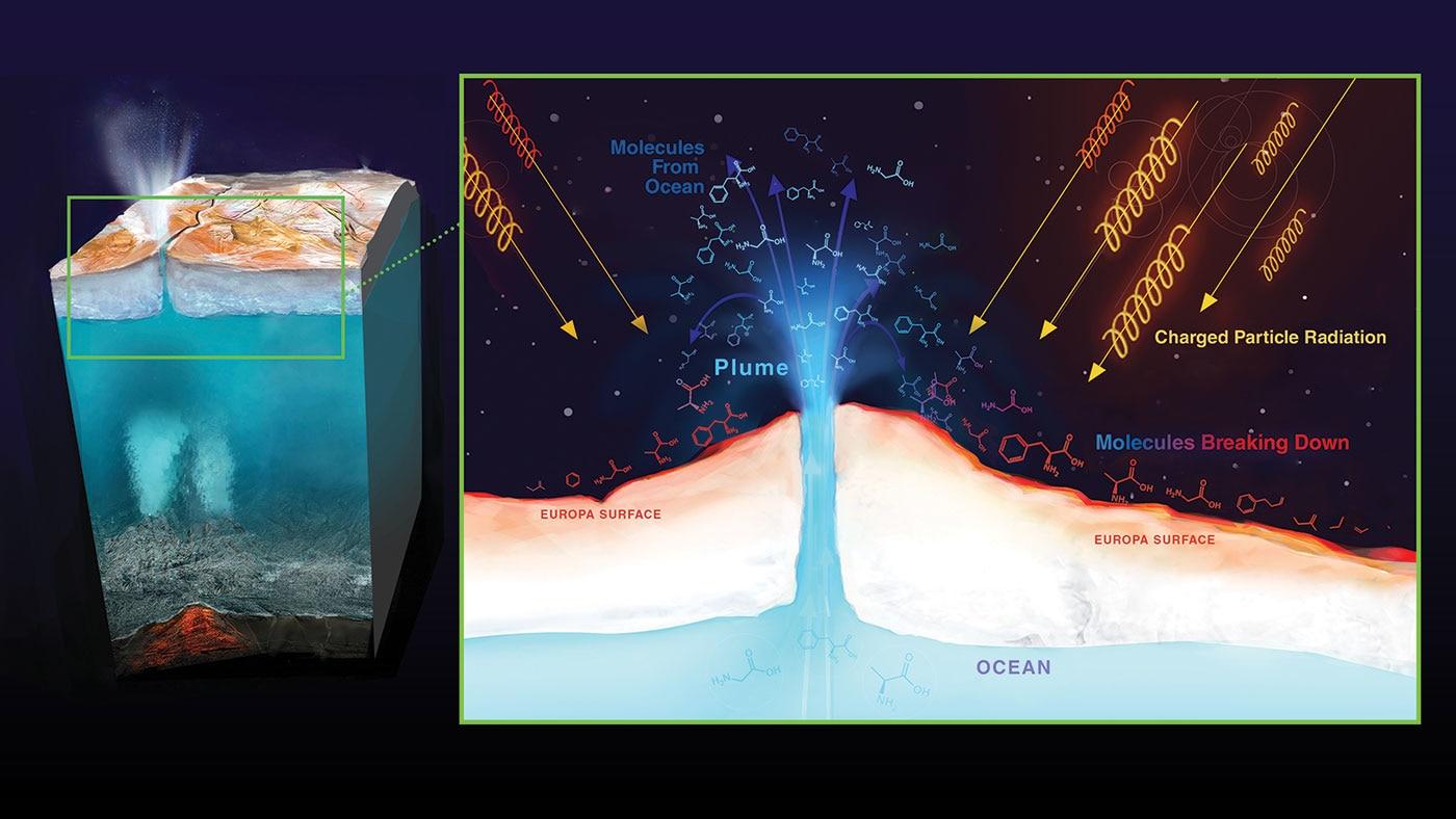Kuva: NASA/JPL-Caltech
