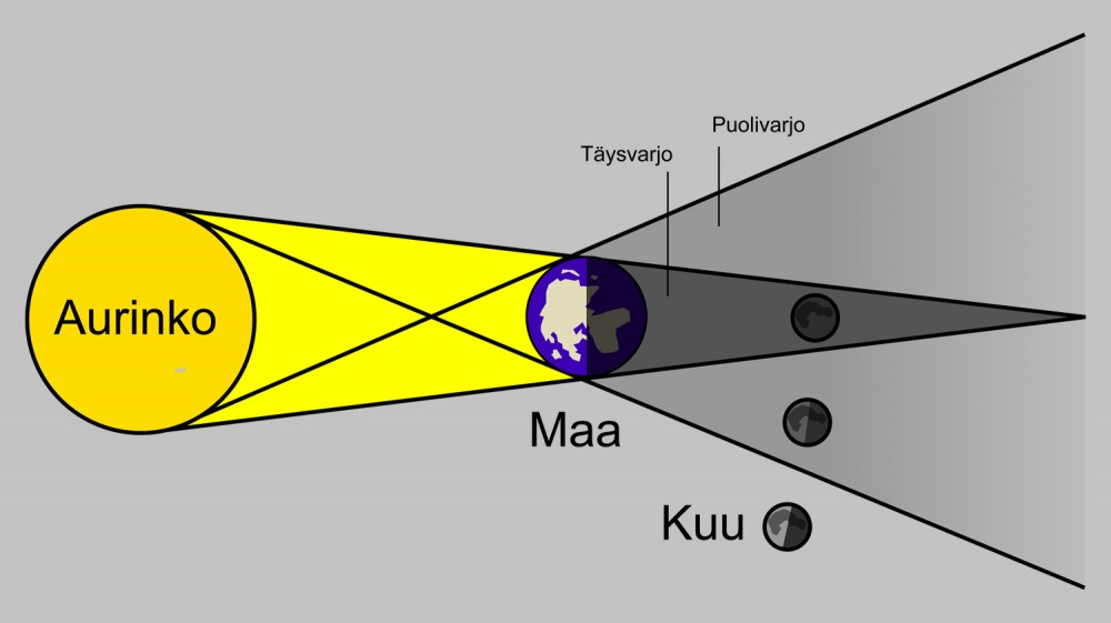 Milloin On Seuraava Täysikuu