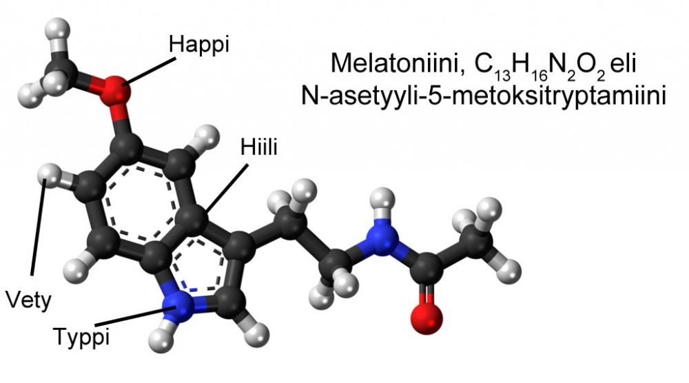 Hiilidioksidimolekyyli